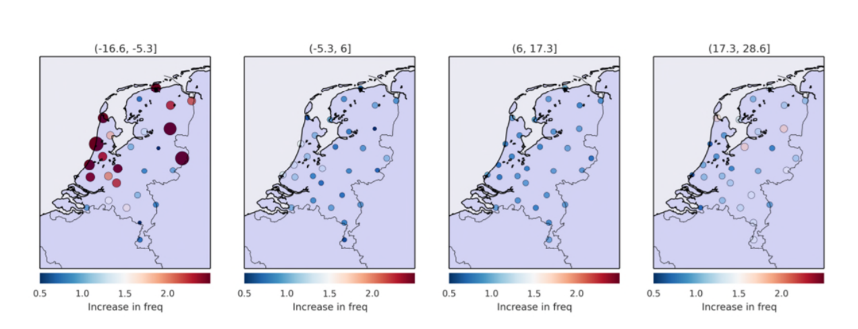 Verandering in storingen van leidingen bij verandering in temperaturen (van links naar rechts toenemende temperatuurklassen).