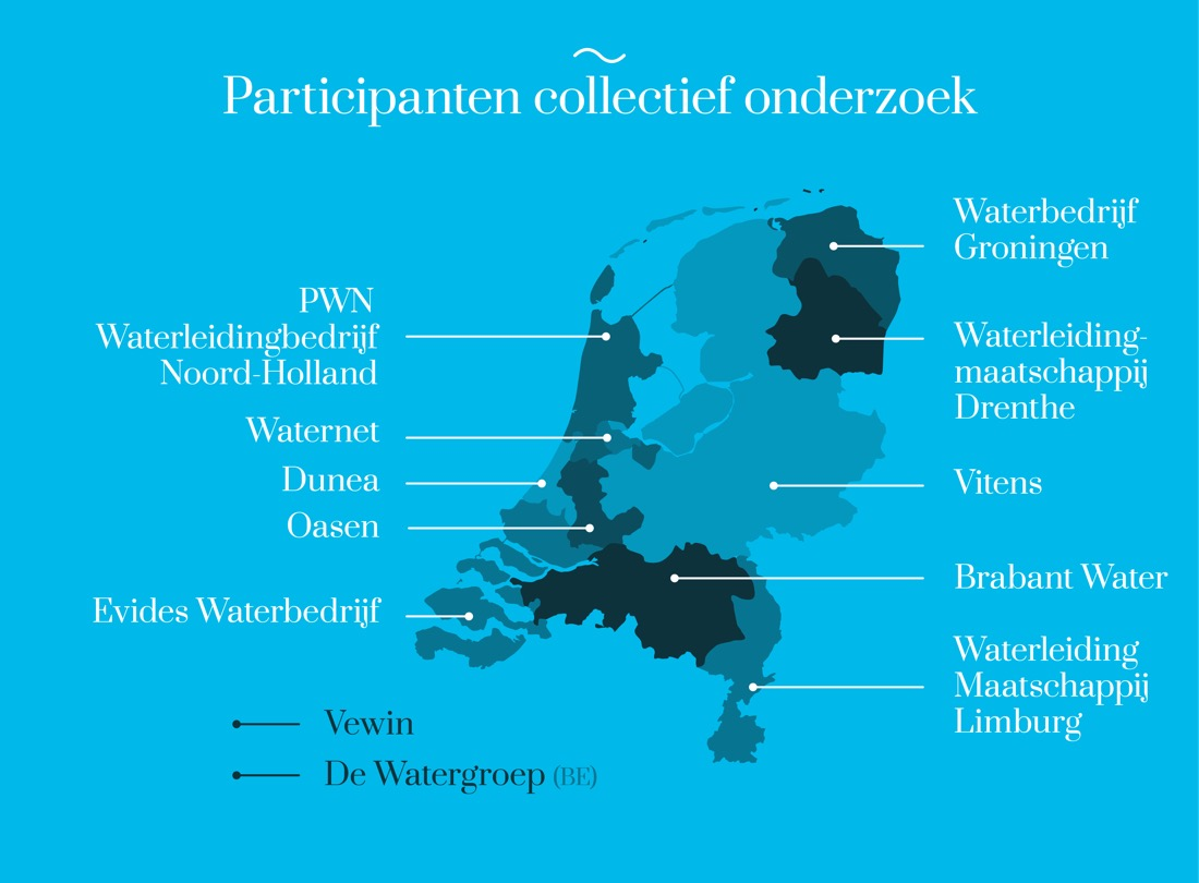 kwr_infographic_participanten_blauw_rgb_groot_shareholders