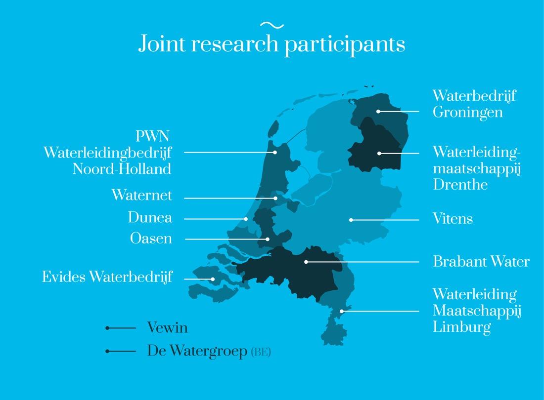 collectief onderzoek waterbedrijven drinkwater bto kwr company joint research participants kwr infographic participanten blauw rgb groot shareholders en