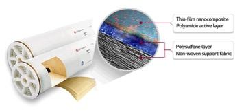 Schematische weergave van een RO-membraan met een nano-composiet-actieve laag.