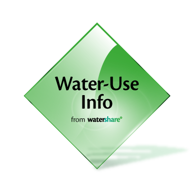 Water-Use Info