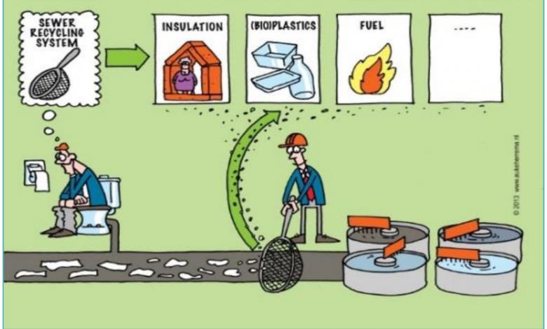 Screencap: terugwinning van vaste stoffen uit ruw afvalwater op basis van deeltjesgrootte in plaats van op basis van dichtheid, waardoor de waterzuivering efficiënter wordt en er een product wordt gewonnen met verschillende toepassingsmogelijkheden.