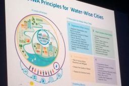 Water-wise cities require a comprehensive approach
