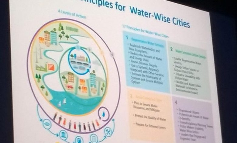 water-wise-cities