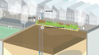 Urban Waterbuffer gives value to excess rainwater
