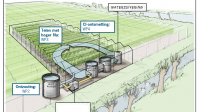 Preventing and controlling emissions in greenhouse cultivation