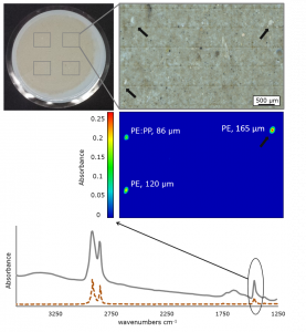 The methodology for a large-scale determination and identification of nanoplastics in a sample of surface water from the IJsselmeer lake. The black arrows indicate three plastic particles.