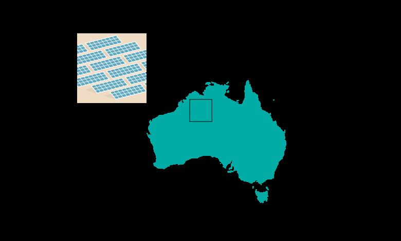 02-zon_wind-australie@4x