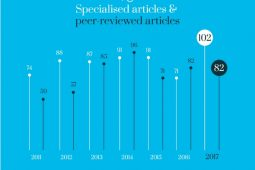 Large number of specialised articles and joint reports by KWR authors in 2017