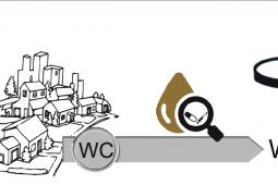 Rioolwaterepidemiologie