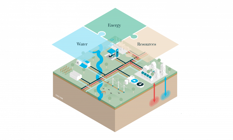 KWR brings together expert knowledge of the energy system with geohydrology, water infrastructure, environmental technology, hydroinformatics, participation processes and citizen engagement.