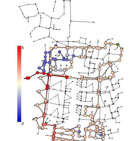 Waarschijnlijkheid van de herkomst van water op de groene knoop (rechtsboven), van zwart (0) via blauw (laag) naar rood (hoog).