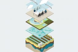 How can water reuse contribute to a more robust freshwater system?