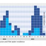 Epidemische curven 3