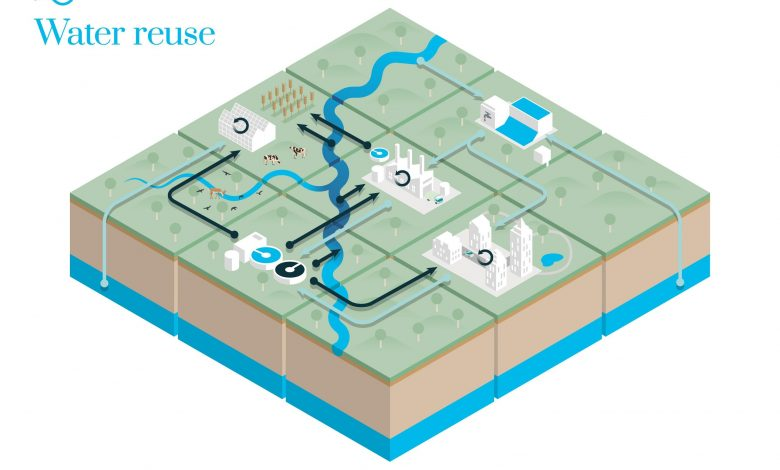 Infographic waterstromen