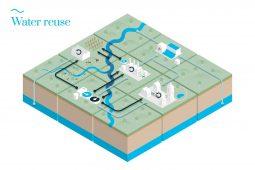B-WaterSmart introduceert interactief kennisportaal