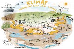 Onderzoek klimaatadaptieve zandgronden volgen op website KLIMAP